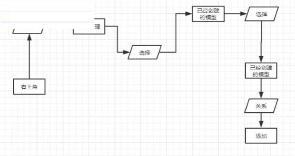 EasyCMDB管理平台