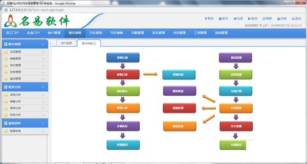名易MyVMS汽车综合管理系统