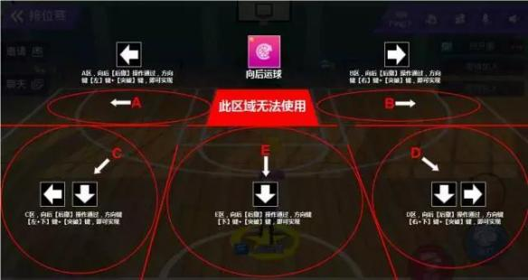 青春篮球sf向后运球技能分析图片1