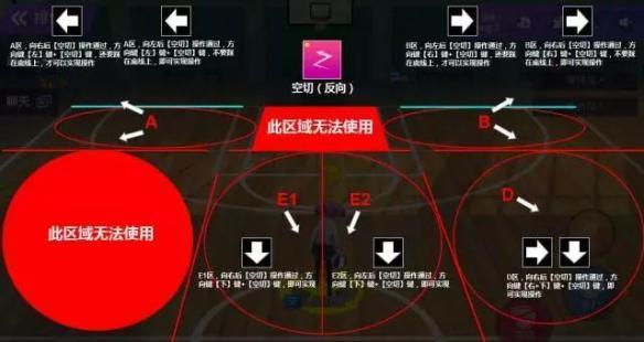 青春篮球sf空切技能分析图片2