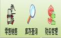天意医疗器械销售管理系统