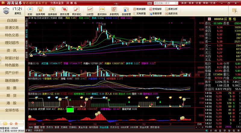 招商证券智远理财分析交易平台