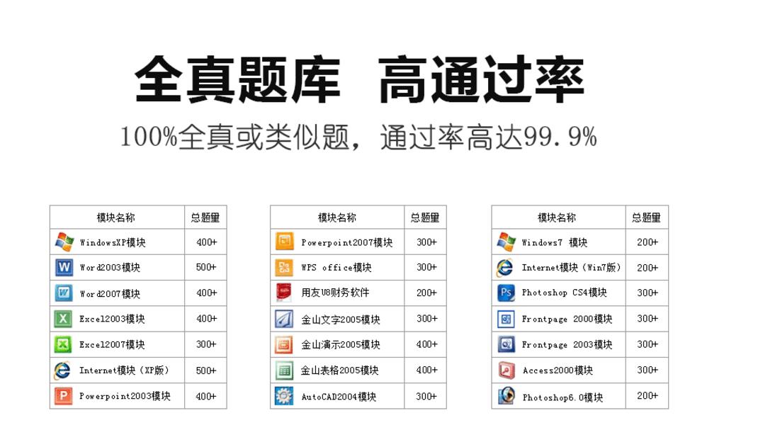 考无忧2017全国职称计算机模拟考试系统-WPS Office办公组合中文字处理模块