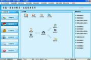 普瑞进销存财务一体化管理软件系统