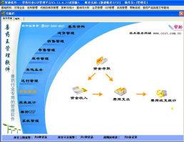 兽药王软件高级版+GSP功能