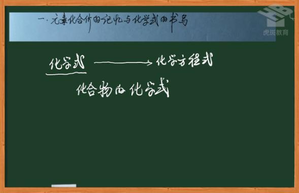 初中化学知识点总结-虎斑教育