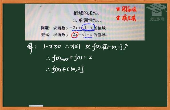 高中数学知识点总结-虎斑教育