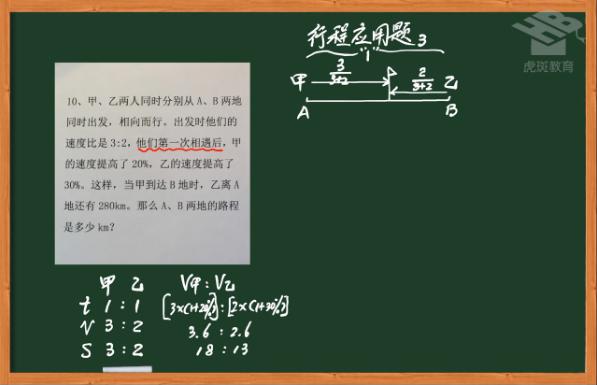 小学数学题库-虎斑教育