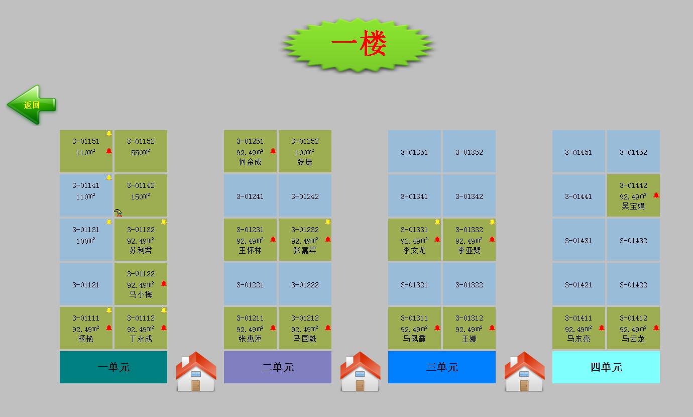 房屋铺位租赁管理系统(包租婆2018)