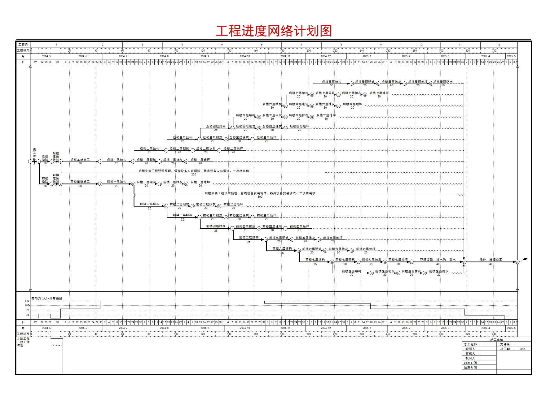 翰文生产计划排程(Aps)软件