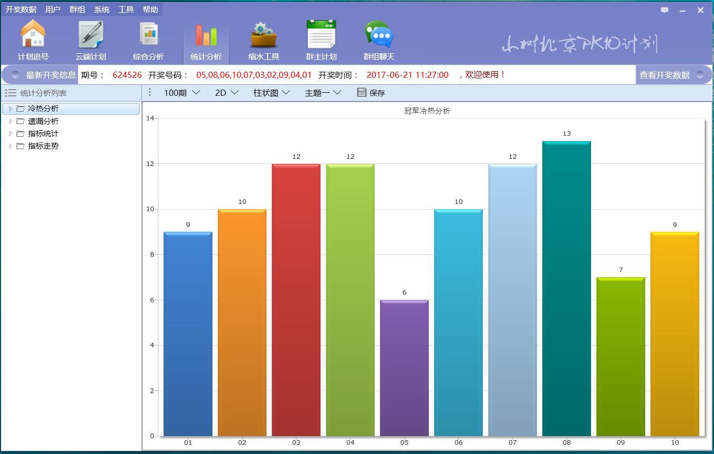 小树北京PK10计划软件