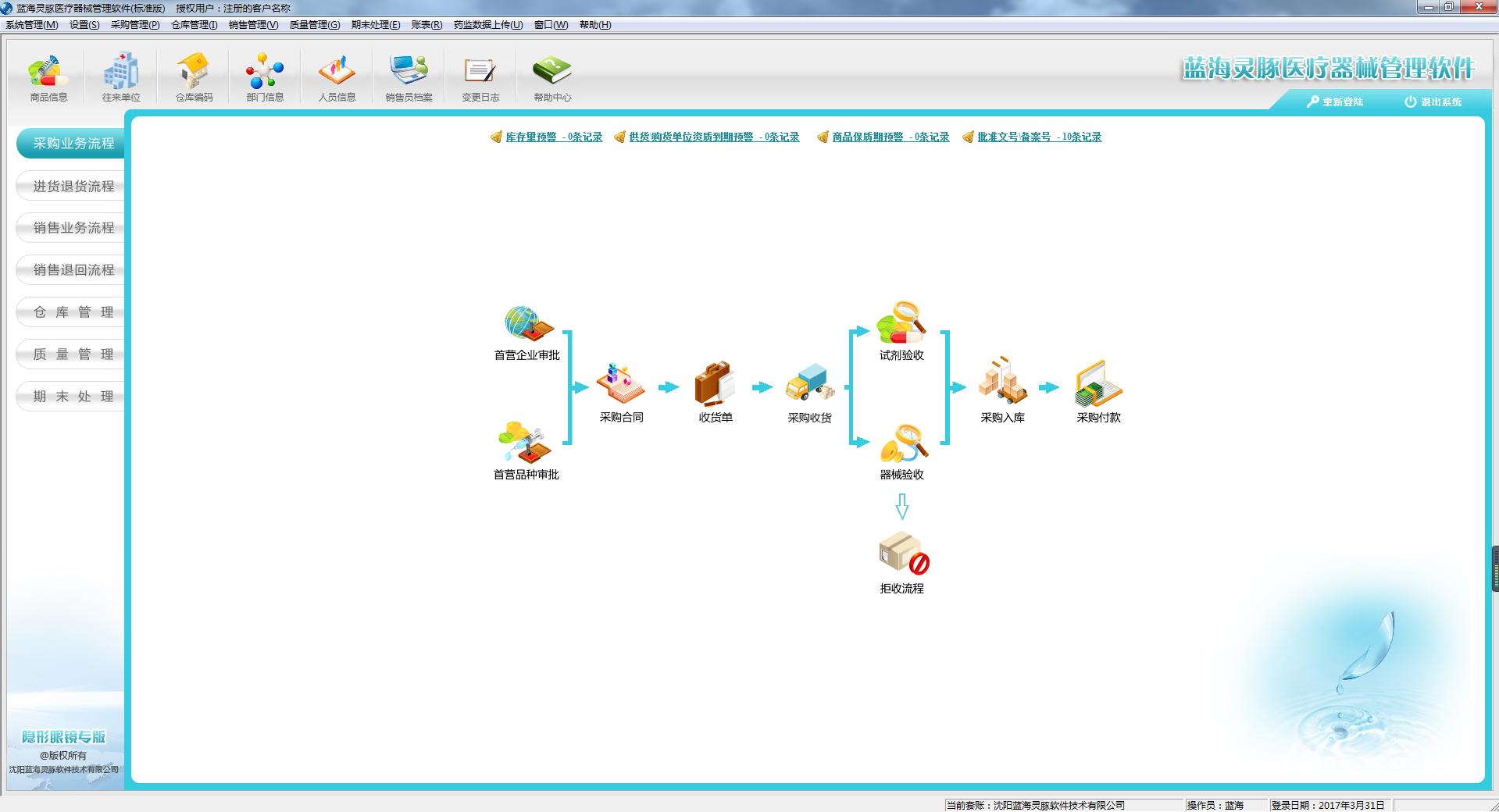 蓝海灵豚医疗器械管理软件隐形眼镜专版