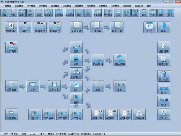 会贤电脑资产管理系统