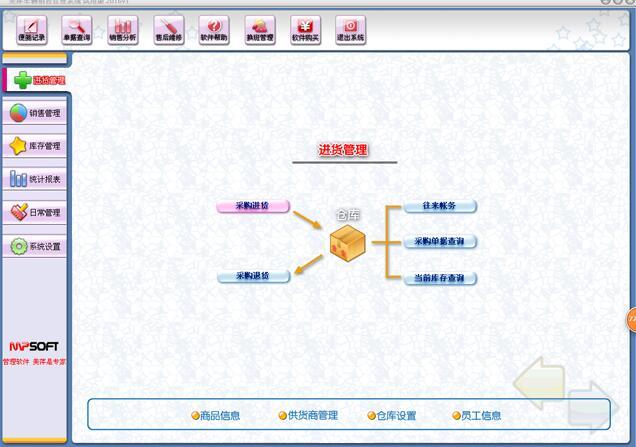 美萍车辆业务管理系统