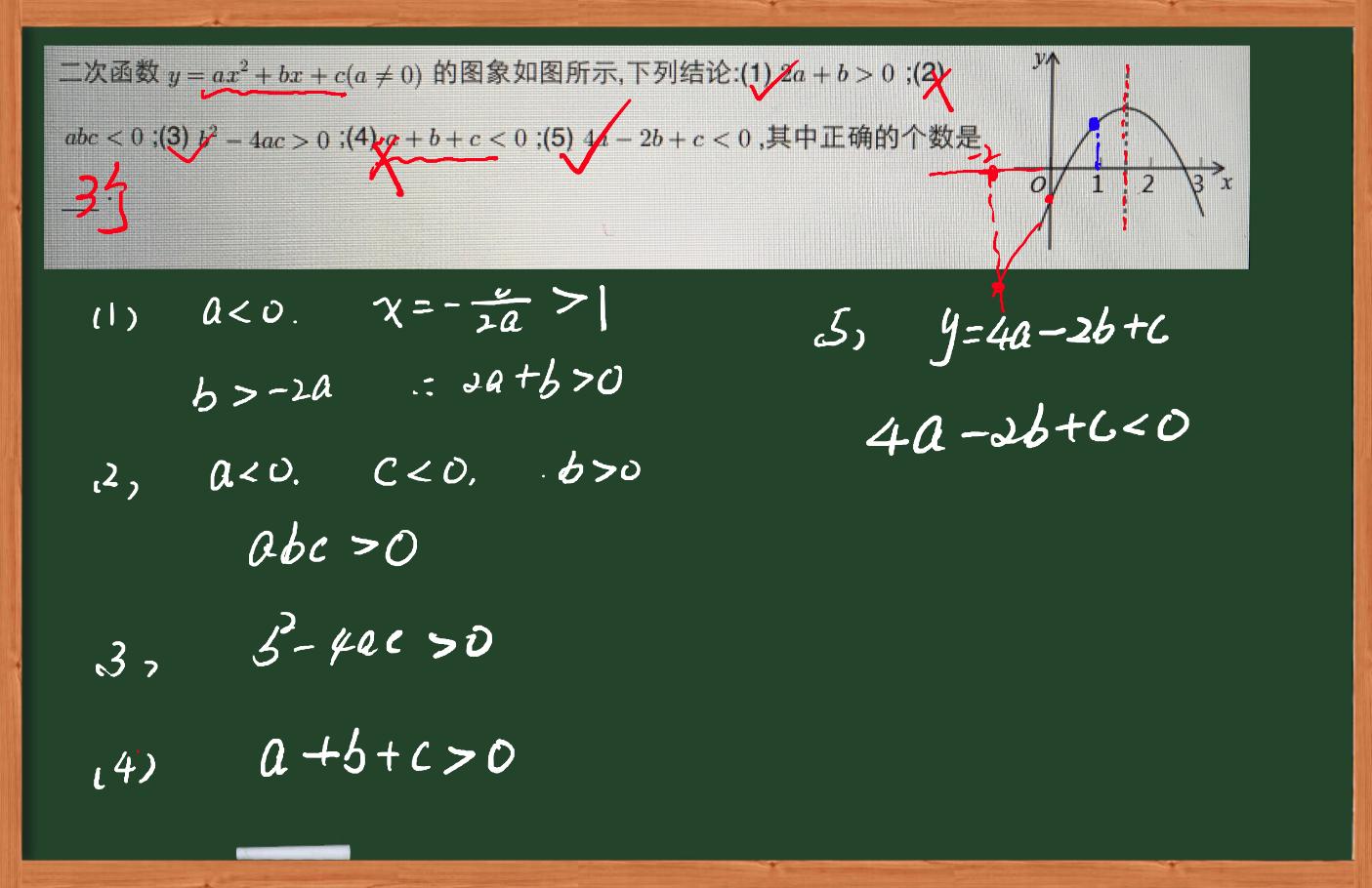 初中数学-二次函数-虎斑教育