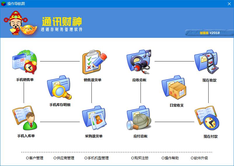 通讯财神手机销售管理系统软件-批发连锁