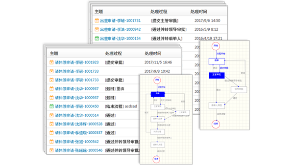 10oa协同办公系统免费版下载