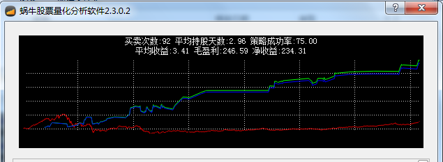 蜗牛股票量化分析软件