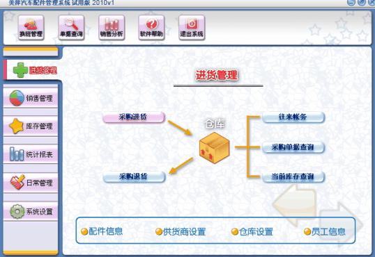 美萍汽配管理系统