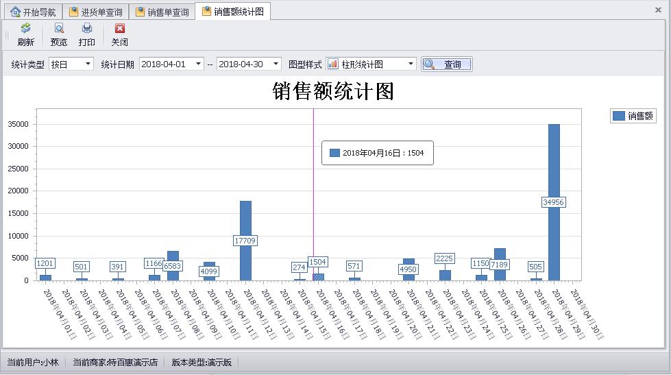 青丰特百惠专卖店进销存POS管理软件