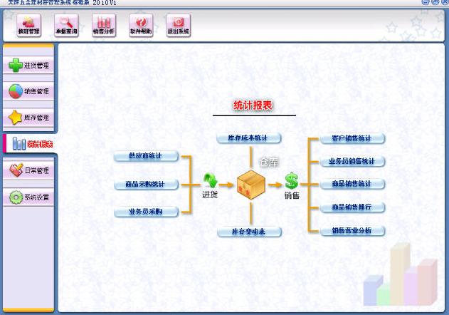 美萍五金建材管理软件