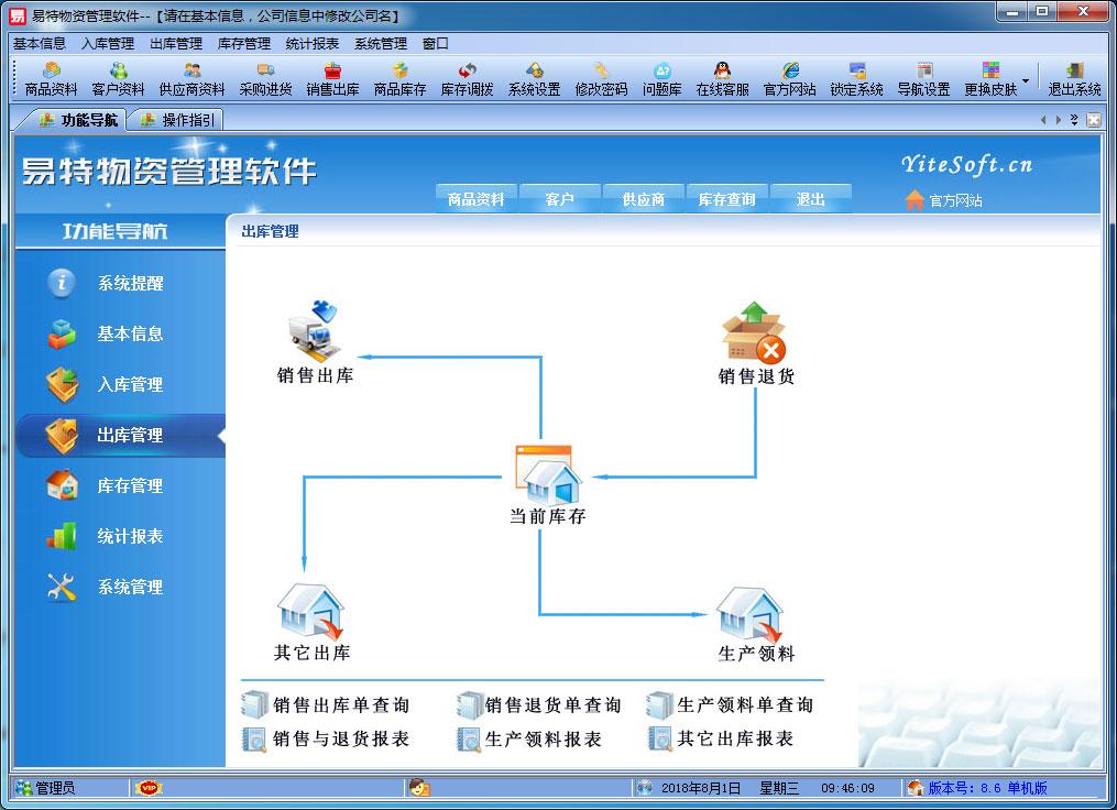 易特物资管理软件