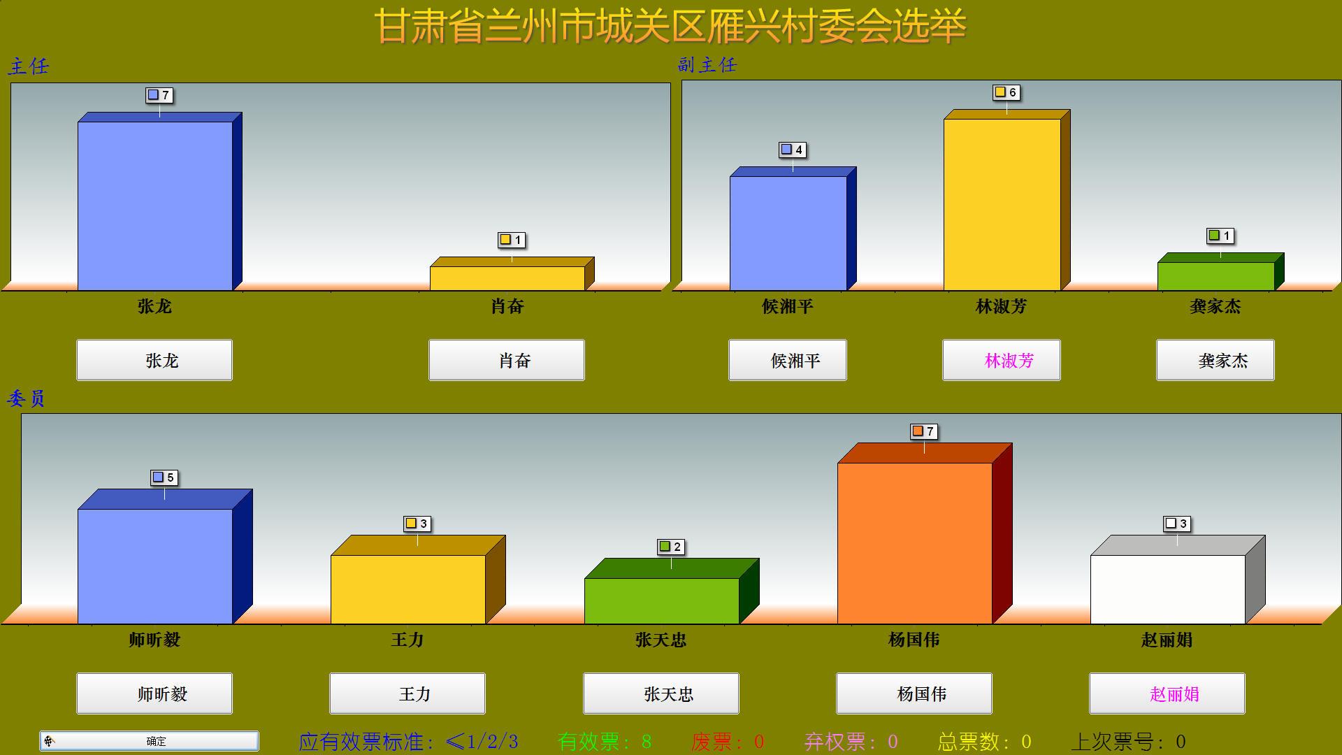 小骥村委会选举计票工具