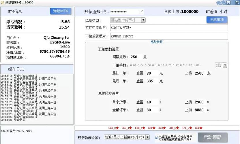 FA智能交易机器人系统