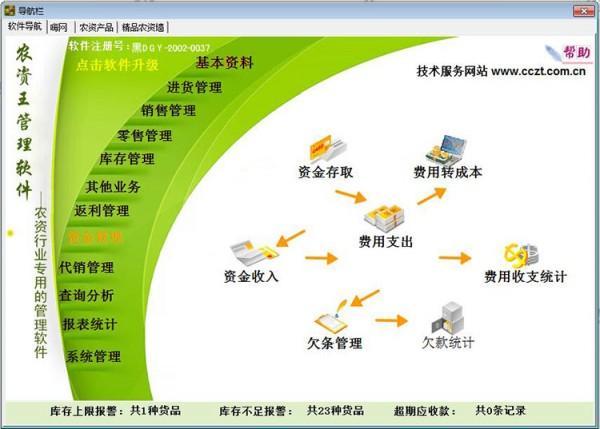 农资王软件(配加密狗保护)