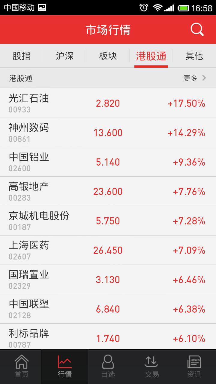 广州证券7.3