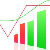 美股+期权:高级美股信息及期权分析