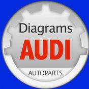 奥迪 (Audi)零部件和图表