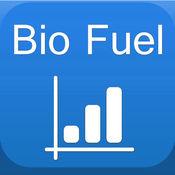 为生物燃气和柴油的生物燃料的发展趋势 10