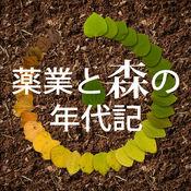 「森の薬業年表」~薬業と森の年代記~ 1