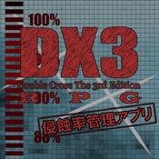 DX3侵蝕率管理