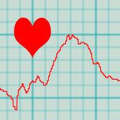 心率记录图 4.3
