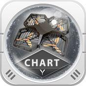虹湾Chart编程
