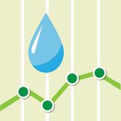 八区水监控