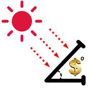 更多太阳能 1