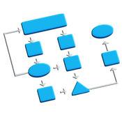 过程控制的基本原理 - 工业工程师