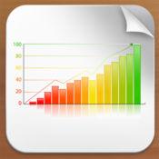 K/3财务报表 for iPad 1.3.130508