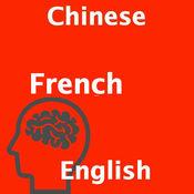 中文法文英文翻译
