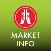 恒生市场资讯