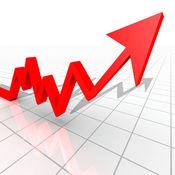 全球股市即时资讯
