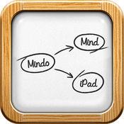 Mindpad - 思维导图