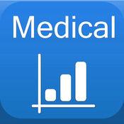 卫生保健和医疗行业市场的研究。