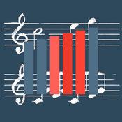 Thalam 节拍器 1.1.4