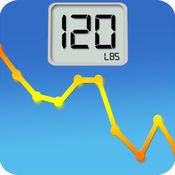 监控你的体重 4.9.2