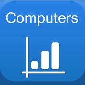 计算机行业的图表和趋势研究员 10