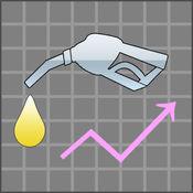 TC 油耗纪录-曲线绘制 2